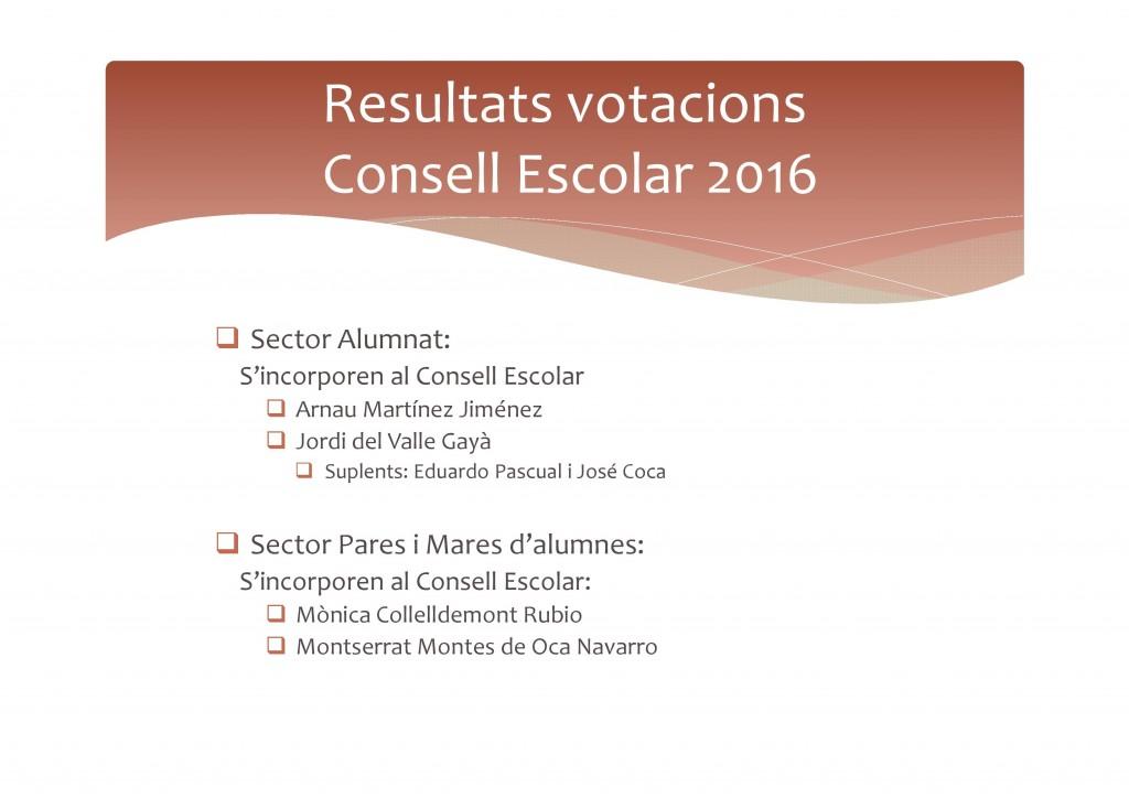 resultats-votacions-ce-page-001
