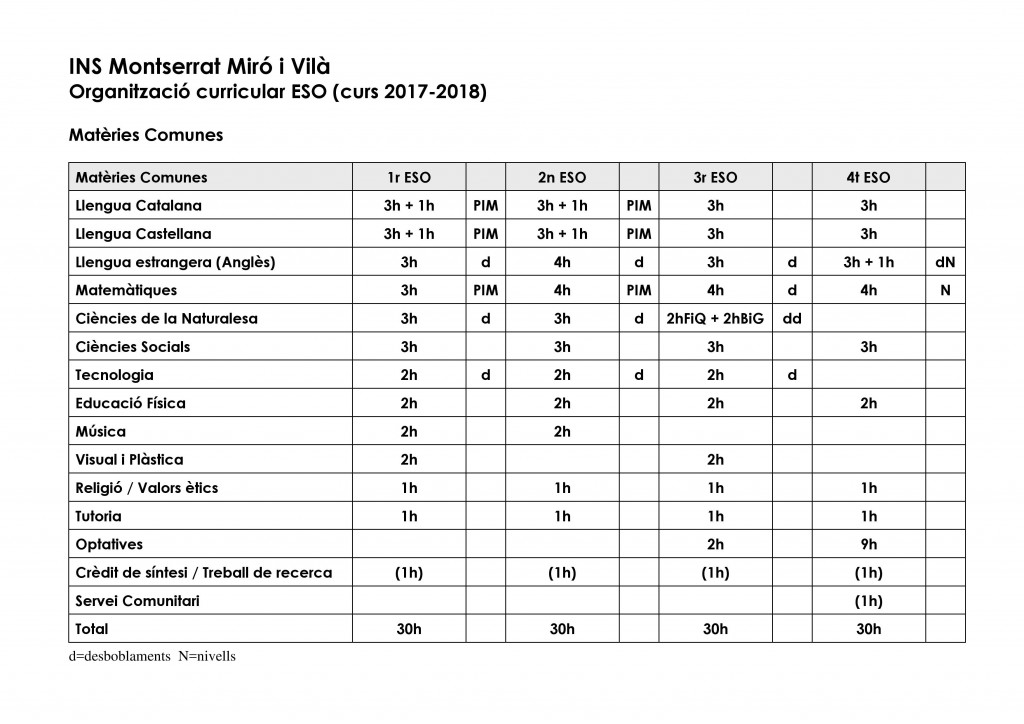 INS MMV; Organització curricular ESO (curs 2017-18)-page-001