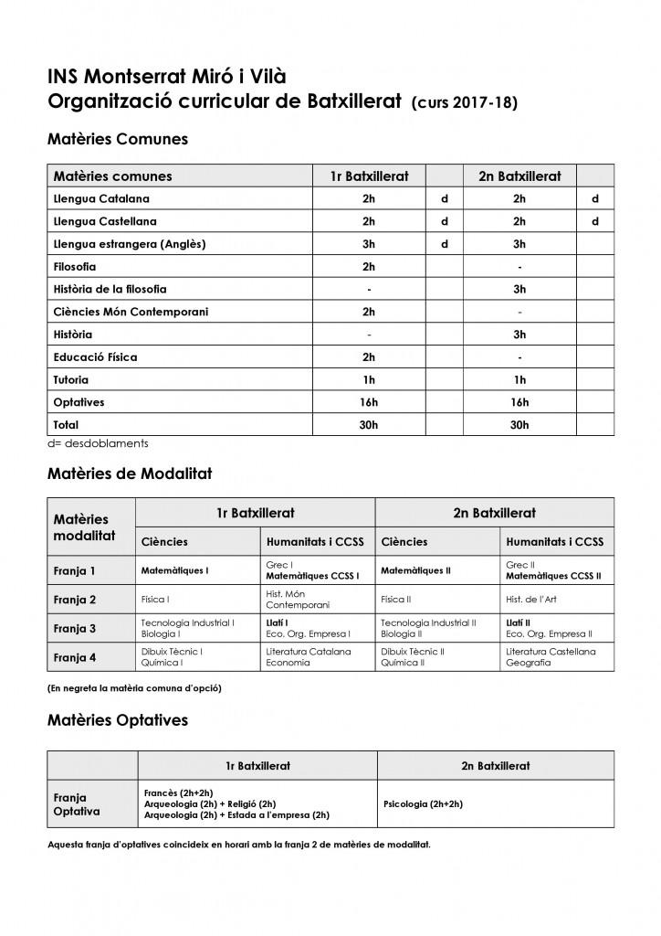 INS MMV; Organitzaci+¦ curricular Batxillerat (curs 2017-18)(1)-page-001