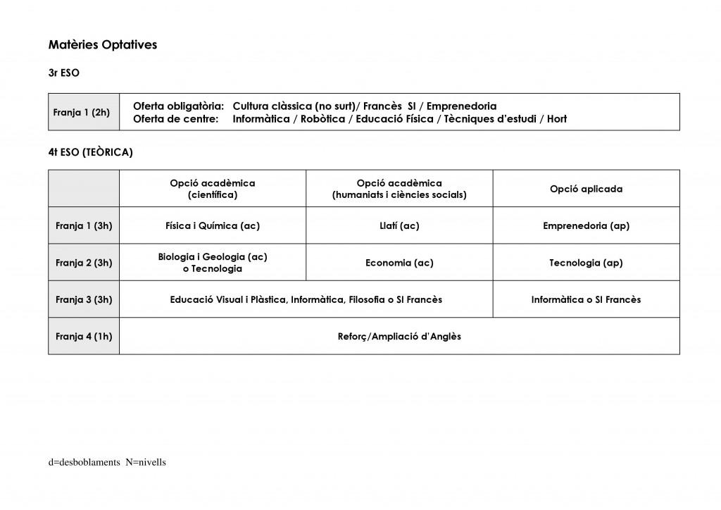 INS MMV; Organitzaci+¦ curricular ESO (curs 2017-18)-page-003