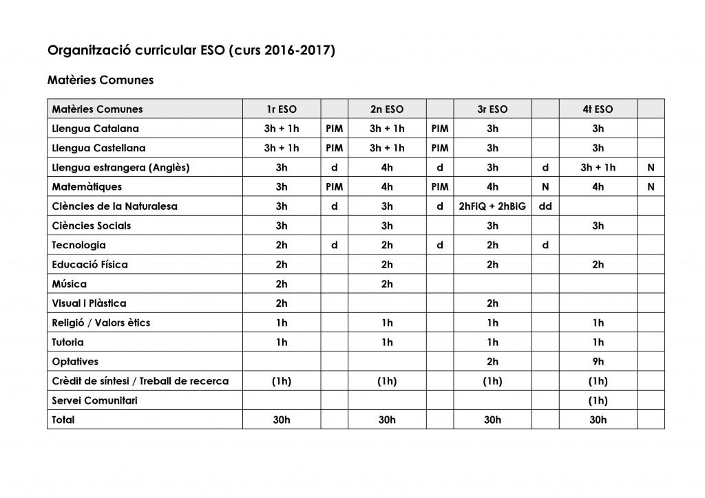 Organització curricular ESO (curs 2016-17)web-page-001